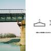 KONCOS / 目黒川と阿武隈川と札内川との関係性